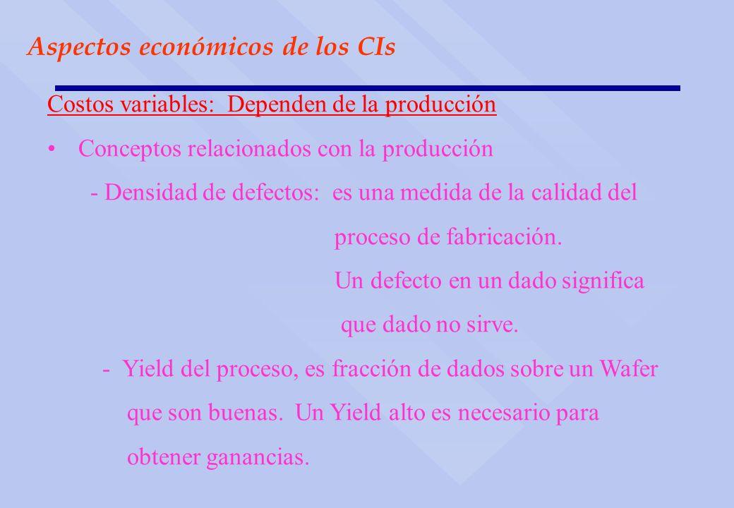 Aspectos económicos de los CIs Costos variables: Dependen de la producción Conceptos relacionados con la producción - Densidad de defectos: es una med