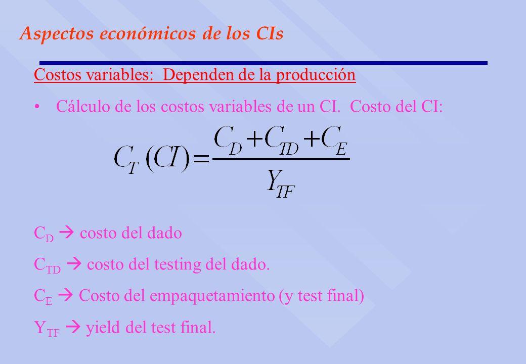 Aspectos económicos de los CIs Costos variables: Dependen de la producción Cálculo de los costos variables de un CI. Costo del CI: C D costo del dado