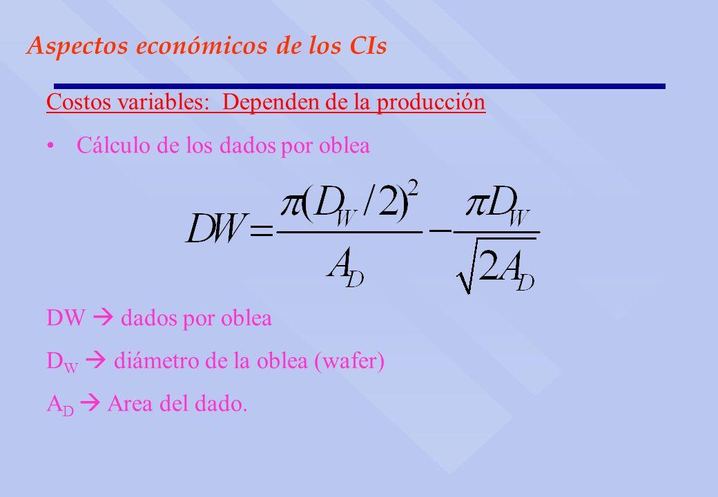 Aspectos económicos de los CIs Costos variables: Dependen de la producción Cálculo de los dados por oblea DW dados por oblea D W diámetro de la oblea