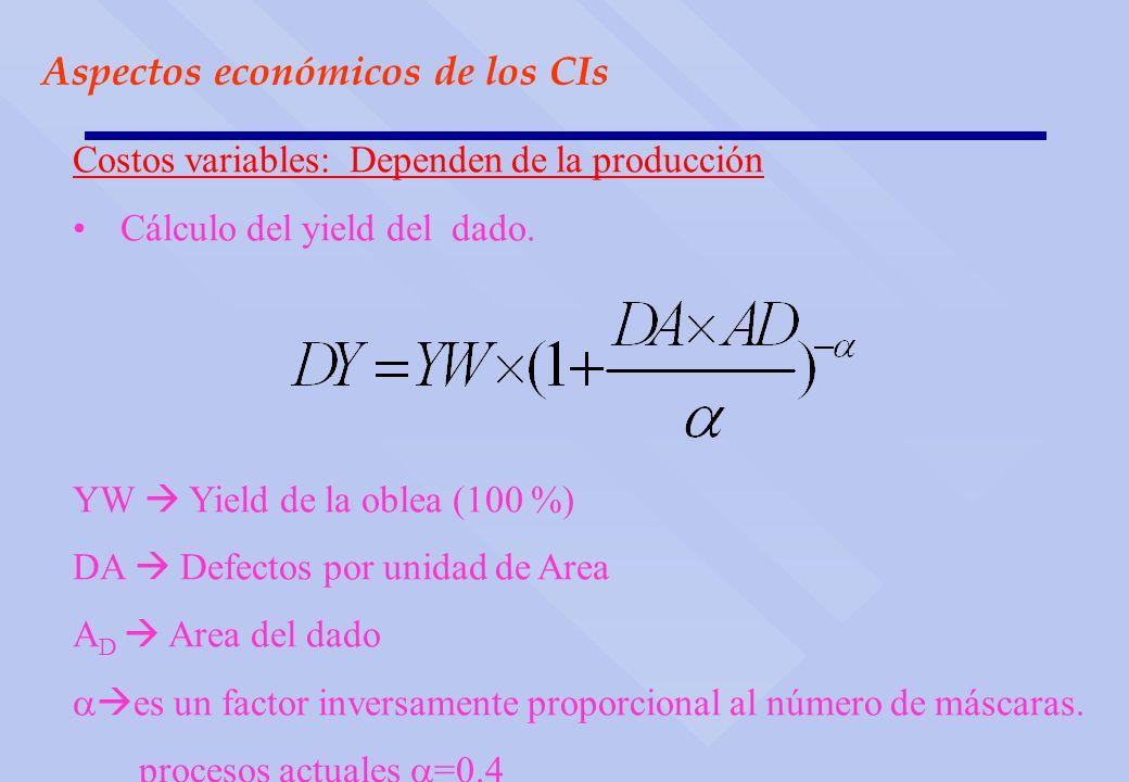 Aspectos económicos de los CIs Costos variables: Dependen de la producción Cálculo del yield del dado. YW Yield de la oblea (100 %) DA Defectos por un