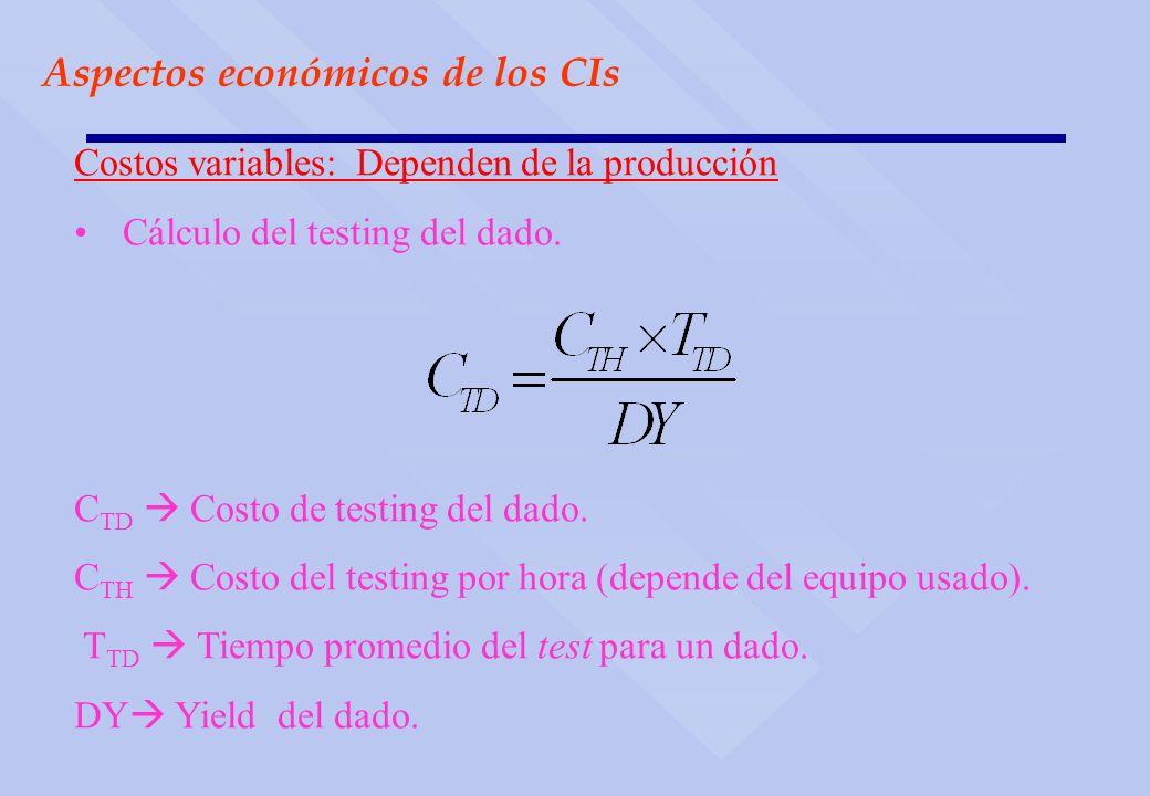 Aspectos económicos de los CIs Costos variables: Dependen de la producción Cálculo del testing del dado. C TD Costo de testing del dado. C TH Costo de