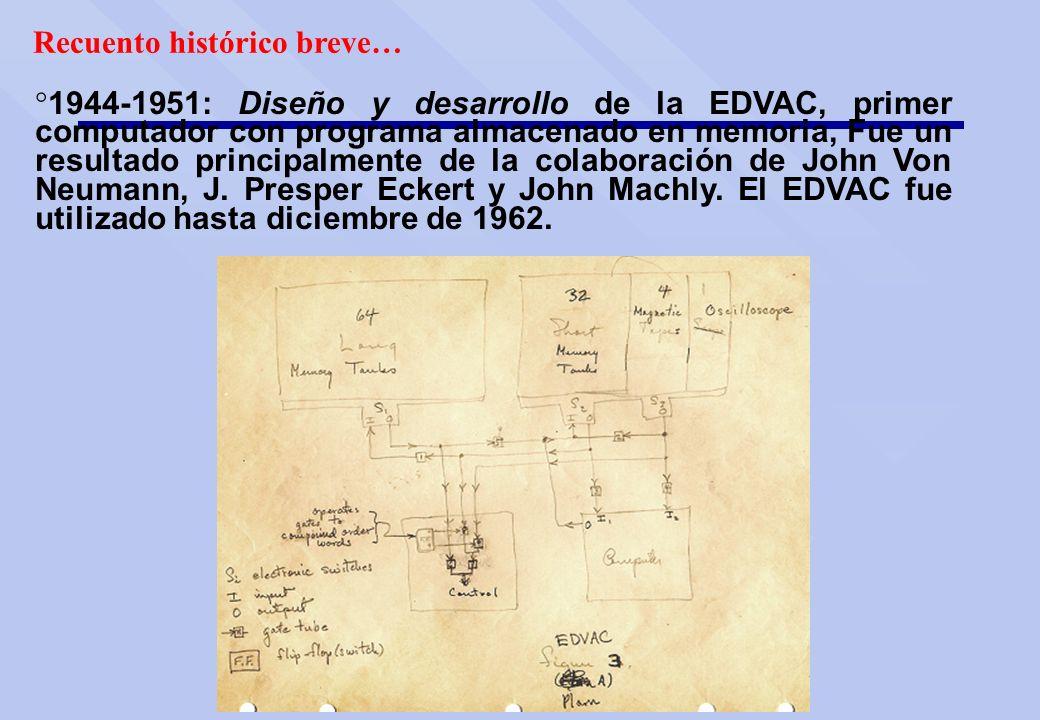 Recuento histórico breve… ° 1944-1951: Diseño y desarrollo de la EDVAC, primer computador con programa almacenado en memoria, Fue un resultado princip