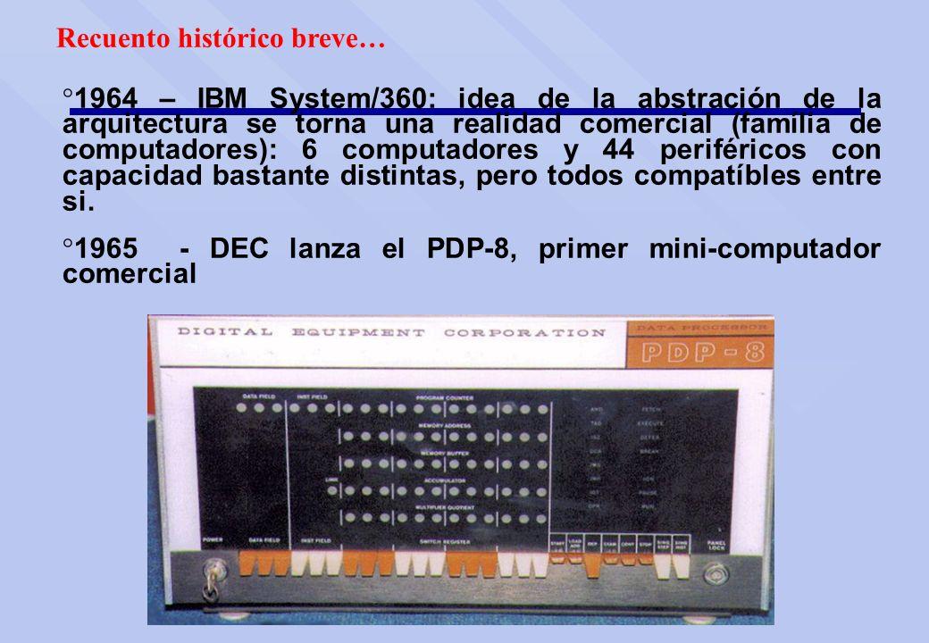 Recuento histórico breve… ° 1964 – IBM System/360: idea de la abstración de la arquitectura se torna una realidad comercial (família de computadores):