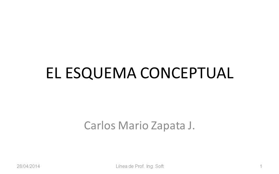 28/04/2014Línea de Prof. Ing. Soft1 EL ESQUEMA CONCEPTUAL Carlos Mario Zapata J.