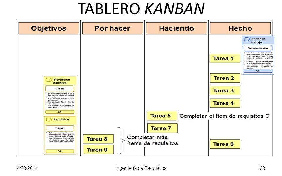 TABLERO KANBAN 4/28/2014Ingeniería de Requisitos23