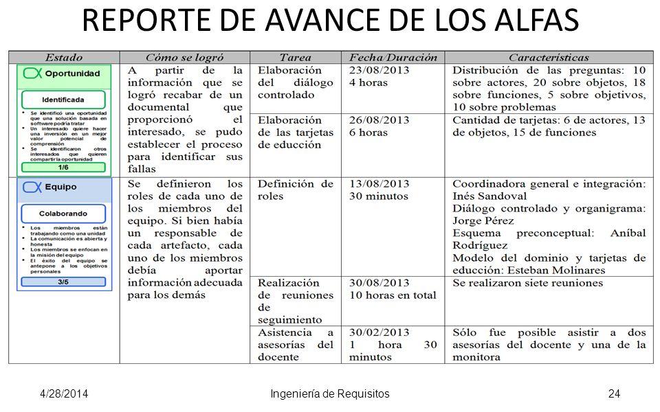 REPORTE DE AVANCE DE LOS ALFAS 4/28/2014Ingeniería de Requisitos24