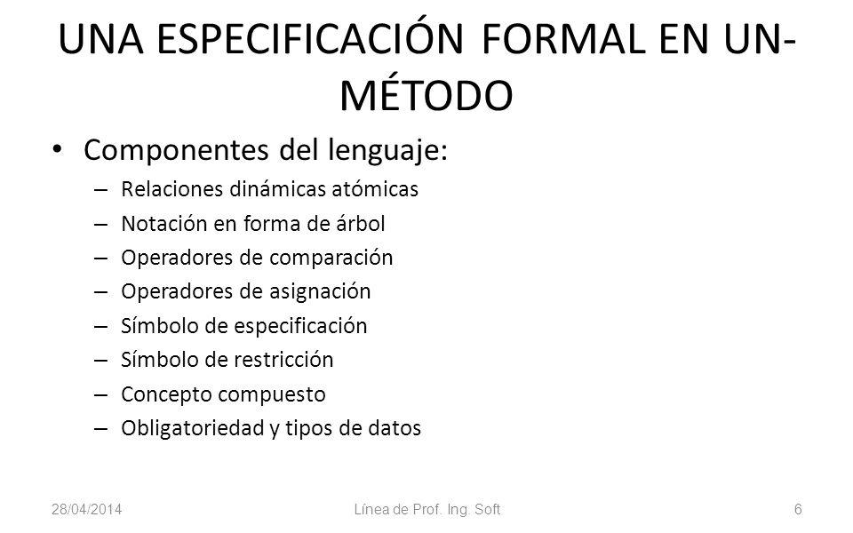 28/04/2014Línea de Prof. Ing. Soft6 UNA ESPECIFICACIÓN FORMAL EN UN- MÉTODO Componentes del lenguaje: – Relaciones dinámicas atómicas – Notación en fo