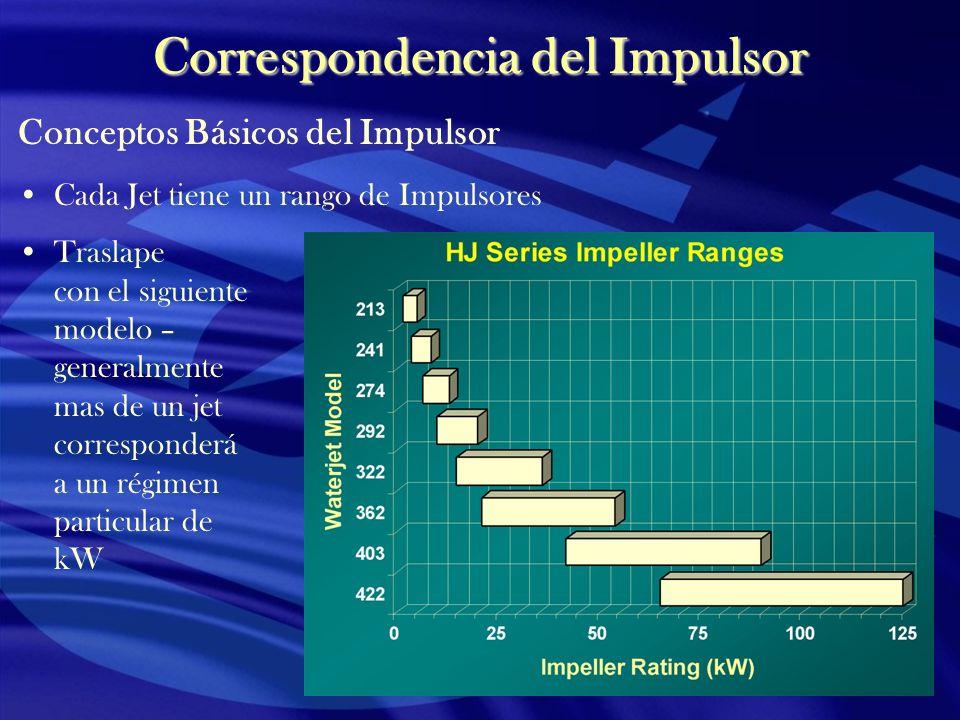 Correspondencia del Impulsor Conceptos Básicos del Impulsor Cada Jet tiene un rango de Impulsores Traslape con el siguiente modelo – generalmente mas