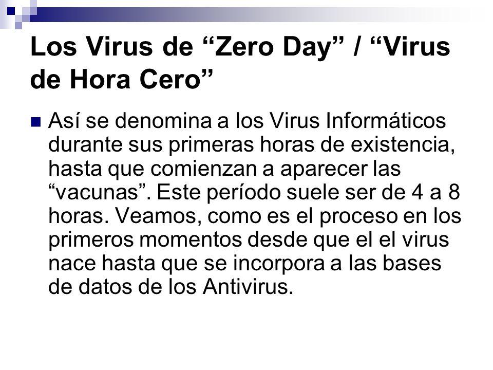 Los Virus de Zero Day / Virus de Hora Cero Así se denomina a los Virus Informáticos durante sus primeras horas de existencia, hasta que comienzan a ap
