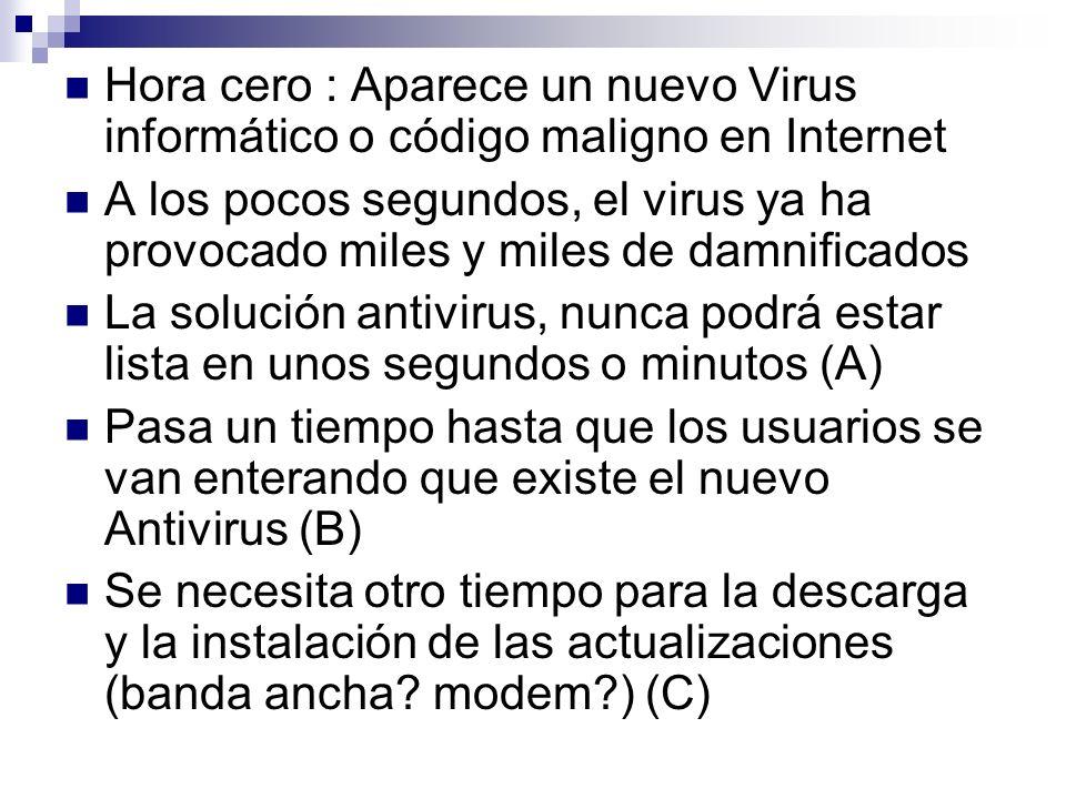 Hora cero : Aparece un nuevo Virus informático o código maligno en Internet A los pocos segundos, el virus ya ha provocado miles y miles de damnificad