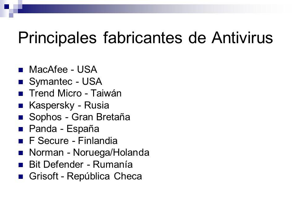 Principales fabricantes de Antivirus MacAfee - USA Symantec - USA Trend Micro - Taiwán Kaspersky - Rusia Sophos - Gran Bretaña Panda - España F Secure