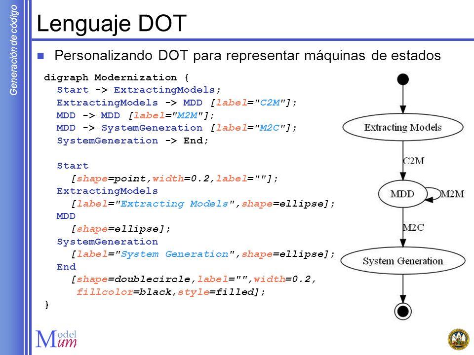 Generación de código Lenguaje DOT Personalizando DOT para representar máquinas de estados digraph Modernization { Start -> ExtractingModels; Extractin