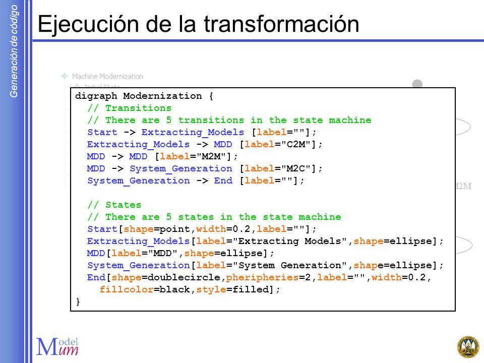 Generación de código Ejecución de la transformación Motor MOFScript Definición MOFScript Código DOT digraph Modernization { // Transitions // There ar