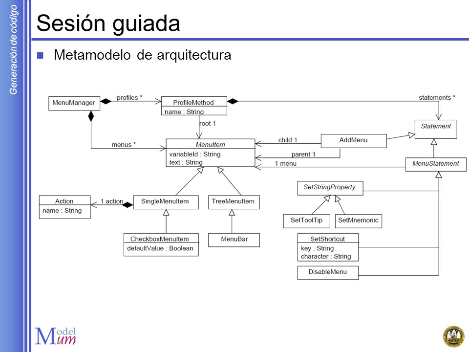 Generación de código Sesión guiada Metamodelo de arquitectura