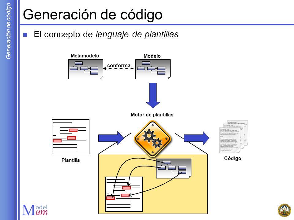 Generación de código El concepto de lenguaje de plantillas Motor de plantillas Plantilla Modelo Código conforma Metamodelo