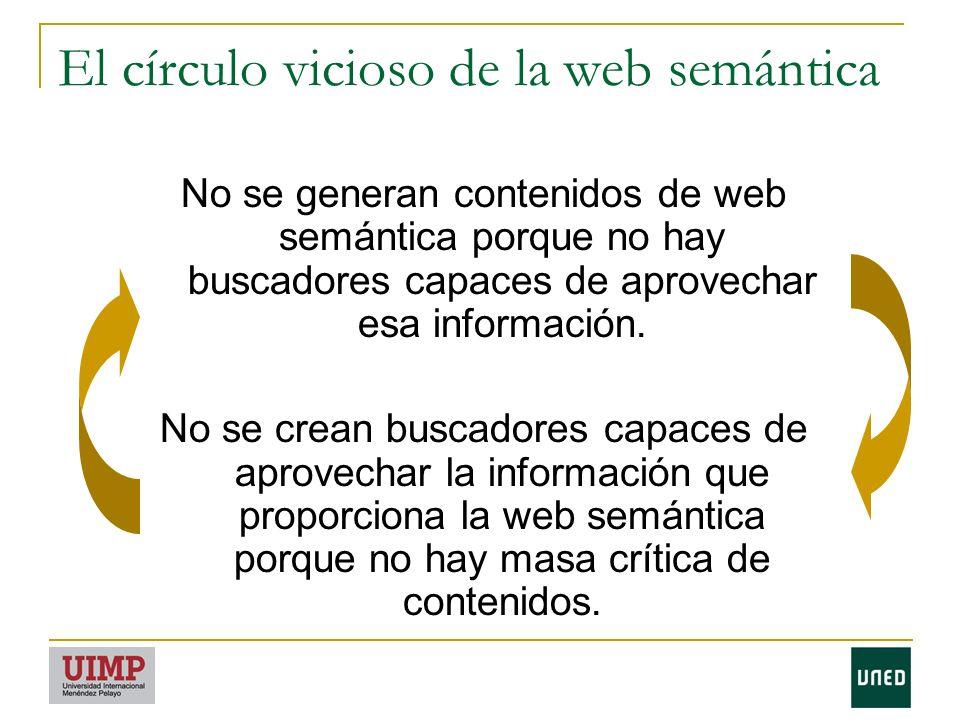 El círculo vicioso de la web semántica No se generan contenidos de web semántica porque no hay buscadores capaces de aprovechar esa información.