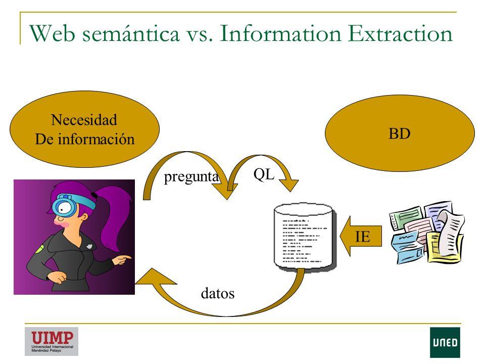 Web semántica vs. Information Extraction pregunta datos Necesidad De información BD QL IE