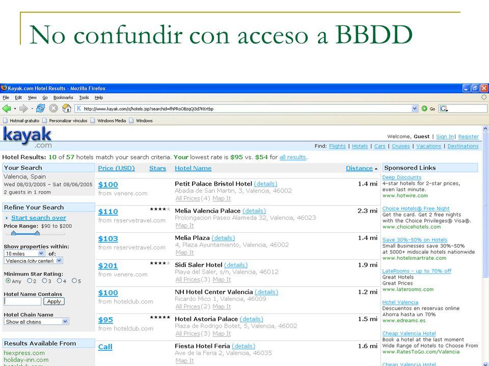 No confundir con acceso a BBDD