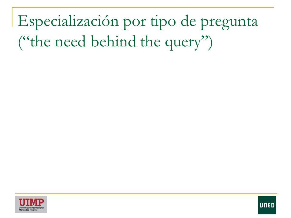 Especialización por tipo de pregunta (the need behind the query)