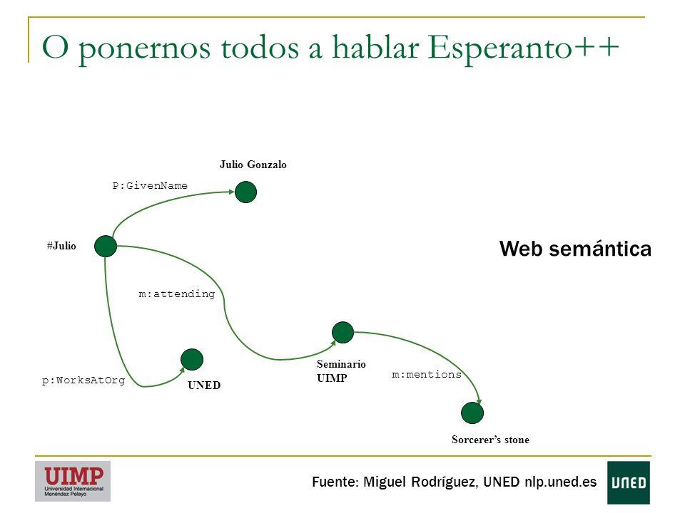 Quiero decir, rdf <rdf:RDF xmlns= http://www.example.org/personal_details# xmlns:m= http://www.example.org/meeting_organization# xmlns:p= http://www.example.org/personal_details# xmlns:rdf= http://www.w3.org/1999/02/22-rdf-syntax-ns# > Julio Gonzalo Ejercicio: ¿resuelve la web semántica el problema anterior?