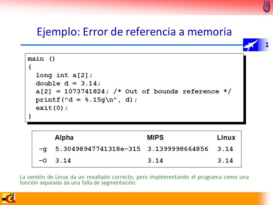 1 Ejemplo: Error de referencia a memoria La versión de Linux da un resultado correcto, pero implementando el programa como una función separada da una