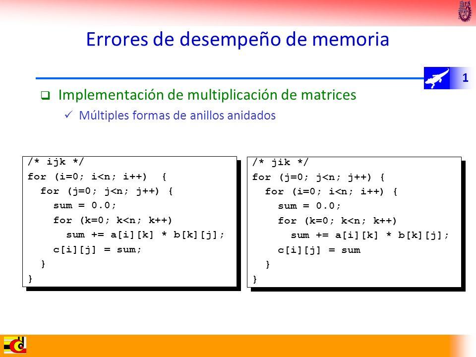 1 Errores de desempeño de memoria Implementación de multiplicación de matrices Múltiples formas de anillos anidados /* ijk */ for (i=0; i<n; i++) { fo