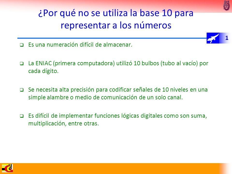 1 ¿Por qué no se utiliza la base 10 para representar a los números Es una numeración difícil de almacenar. La ENIAC (primera computadora) utilizó 10 b