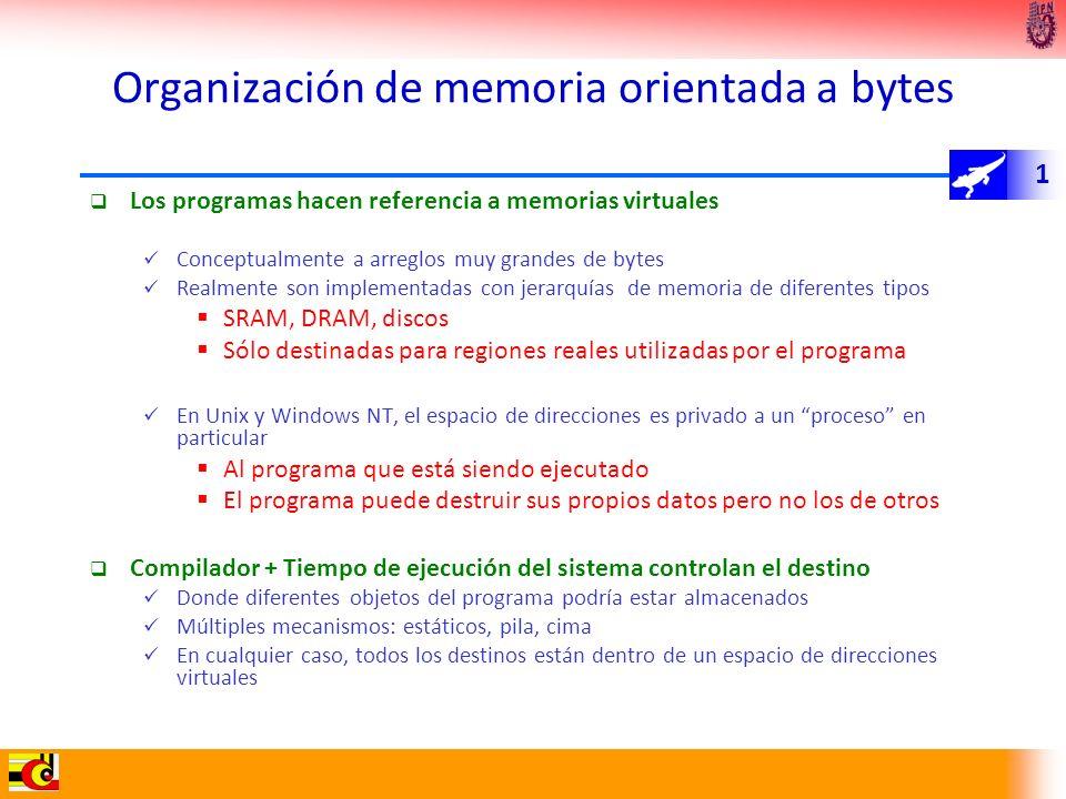 1 Organización de memoria orientada a bytes Los programas hacen referencia a memorias virtuales Conceptualmente a arreglos muy grandes de bytes Realme