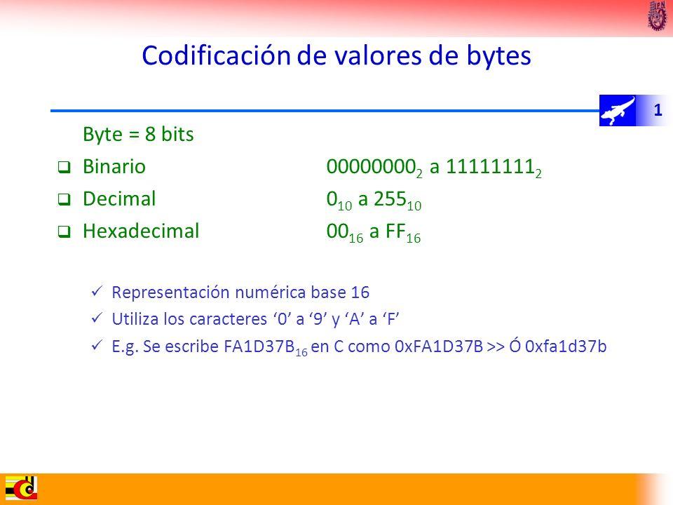 1 Codificación de valores de bytes Byte = 8 bits Binario00000000 2 a 11111111 2 Decimal0 10 a 255 10 Hexadecimal00 16 a FF 16 Representación numérica