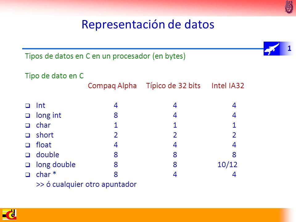 1 Representación de datos Tipos de datos en C en un procesador (en bytes) Tipo de dato en C Compaq Alpha Típico de 32 bits Intel IA32 Int 444 long int