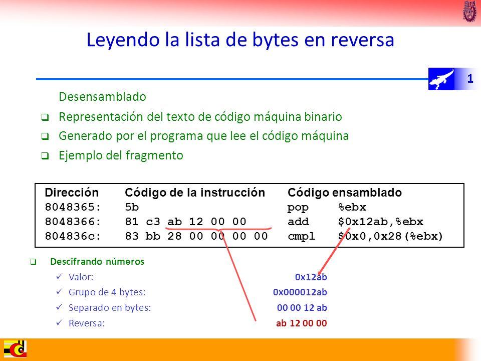 1 Leyendo la lista de bytes en reversa Desensamblado Representación del texto de código máquina binario Generado por el programa que lee el código máq