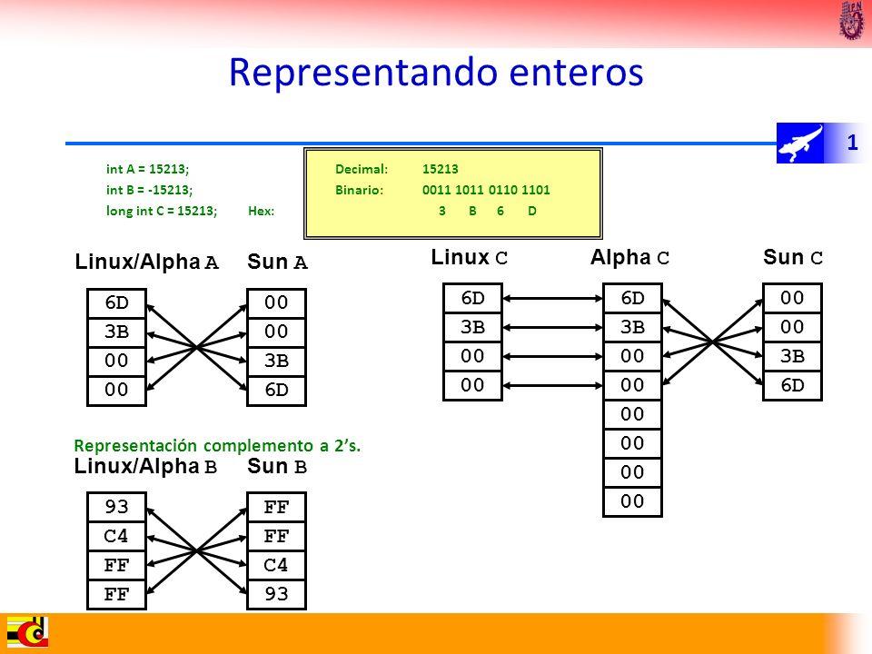 1 Representando enteros int A = 15213;Decimal:15213 int B = -15213;Binario:0011 1011 0110 1101 long int C = 15213;Hex: 3 B 6 D Representación compleme