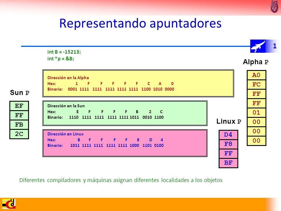 1 Representando apuntadores int B = -15213; int *p = &B; Dirección en la Alpha Hex: 1 F F F F F C A 0 Binario: 0001 1111 1111 1111 1111 1111 1100 1010