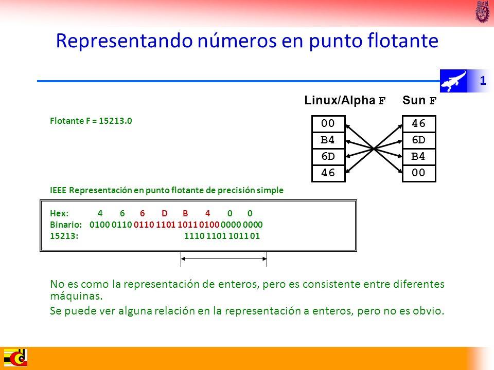 1 Representando números en punto flotante Flotante F = 15213.0 IEEE Representación en punto flotante de precisión simple Hex: 4 6 6 D B 4 0 0 Binario: