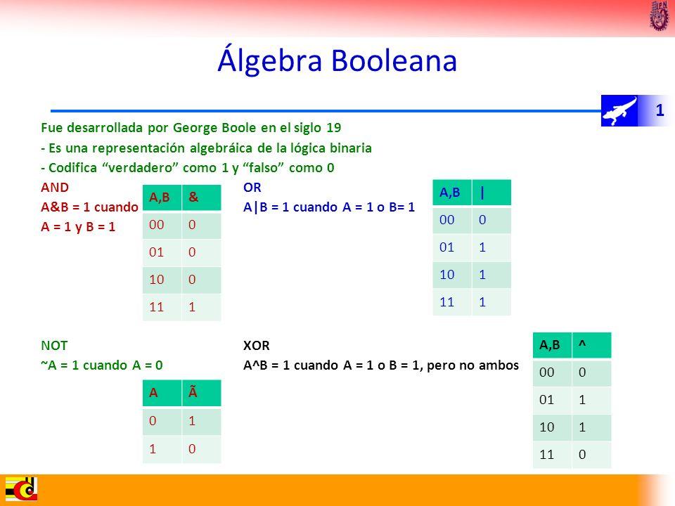 1 Álgebra Booleana Fue desarrollada por George Boole en el siglo 19 - Es una representación algebráica de la lógica binaria - Codifica verdadero como