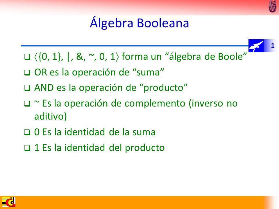 1 Álgebra Booleana {0, 1}, |, &, ~, 0, 1 forma un álgebra de Boole OR es la operación de suma AND es la operación de producto ~ Es la operación de com