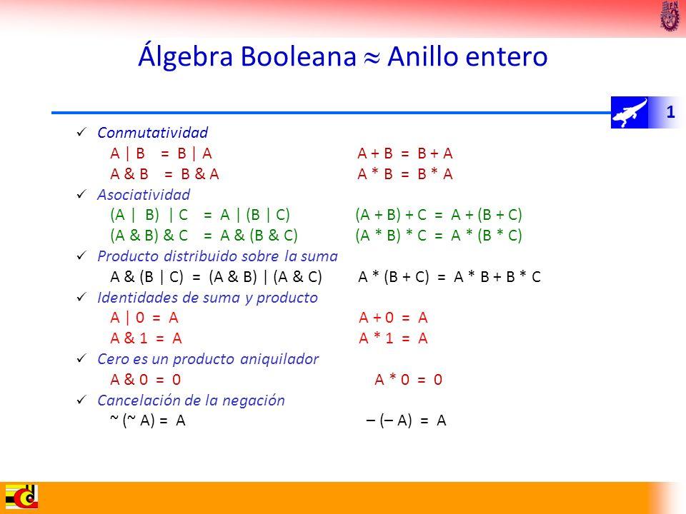 1 Álgebra Booleana Anillo entero Conmutatividad A | B = B | A A + B = B + A A & B = B & A A * B = B * A Asociatividad (A | B) | C = A | (B | C) (A + B