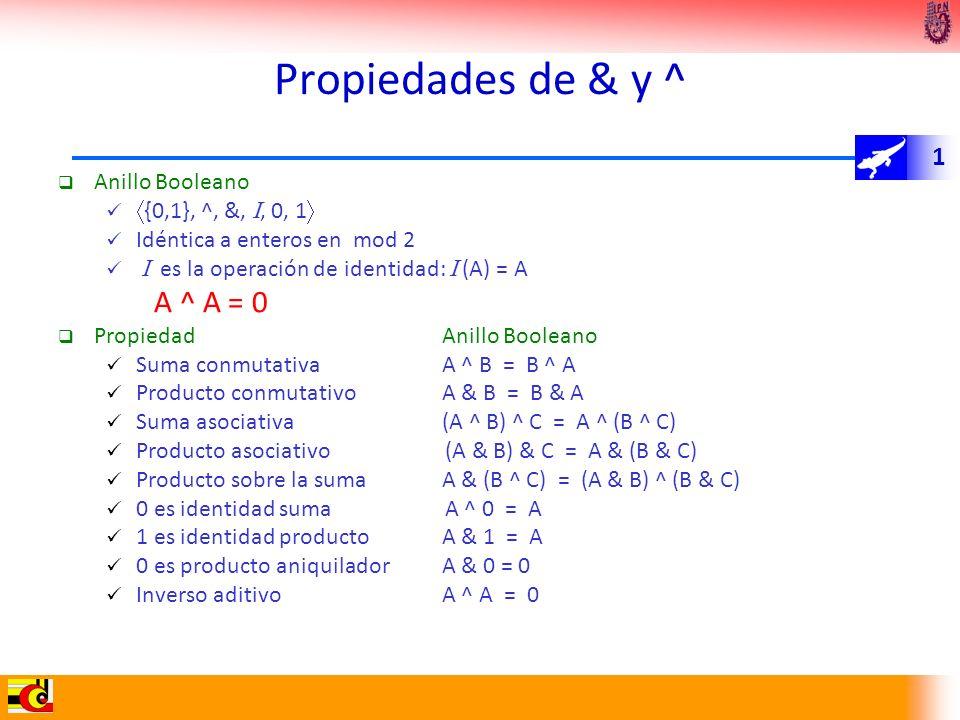 1 Propiedades de & y ^ Anillo Booleano {0,1}, ^, &,, 0, 1 Idéntica a enteros en mod 2 es la operación de identidad: (A) = A A ^ A = 0 PropiedadAnillo