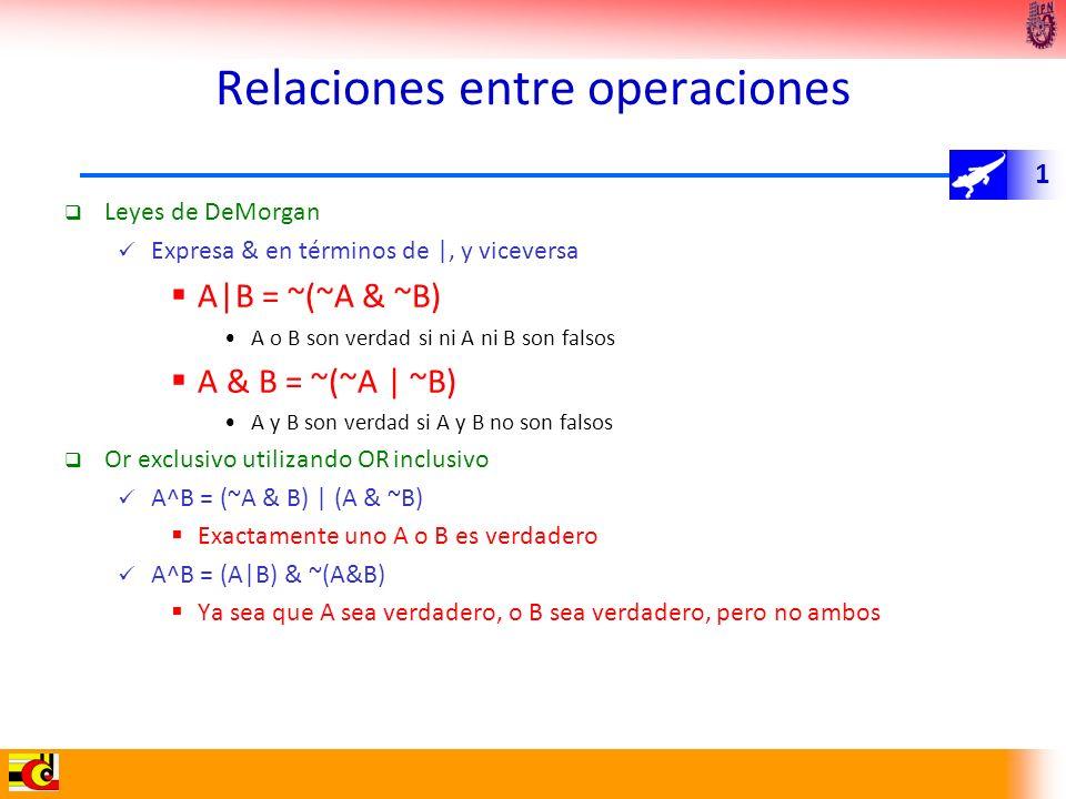 1 Relaciones entre operaciones Leyes de DeMorgan Expresa & en términos de |, y viceversa A|B = ~(~A & ~B) A o B son verdad si ni A ni B son falsos A &