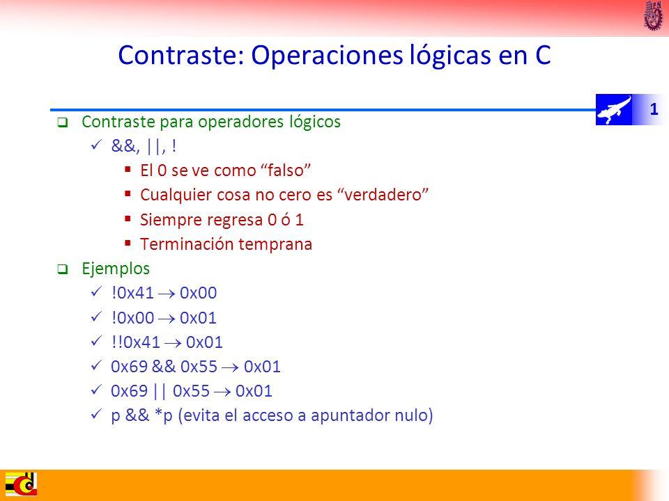 1 Contraste: Operaciones lógicas en C Contraste para operadores lógicos &&, ||, ! El 0 se ve como falso Cualquier cosa no cero es verdadero Siempre re