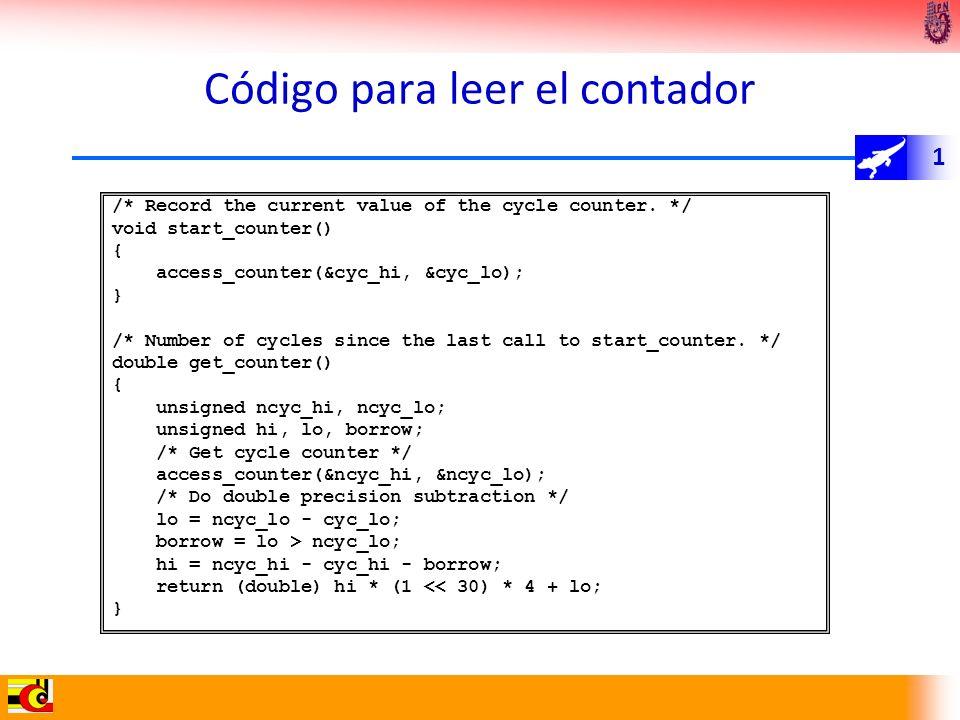 1 Representando apuntadores int B = -15213; int *p = &B; Dirección en la Alpha Hex: 1 F F F F F C A 0 Binario: 0001 1111 1111 1111 1111 1111 1100 1010 0000 Dirección en la Sun Hex: E F F F F B 2 C Binario: 1110 1111 1111 1111 1111 1011 0010 1100 Dirección en Linux Hex: B F F F F 8 D 4 Binario: 1011 1111 1111 1111 1111 1000 1101 0100 Diferentes compiladores y máquinas asignan diferentes localidades a los objetos FB 2C EF FF Sun P 01 00 A0 FC FF Alpha P FF BF D4 F8 Linux P