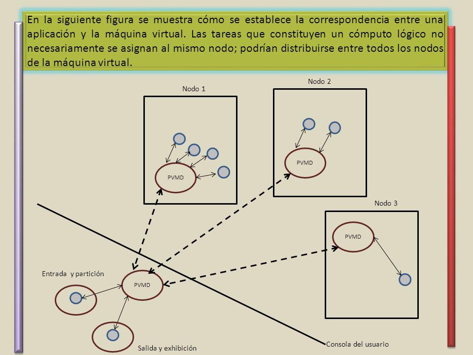 En la siguiente figura se muestra cómo se establece la correspondencia entre una aplicación y la máquina virtual.