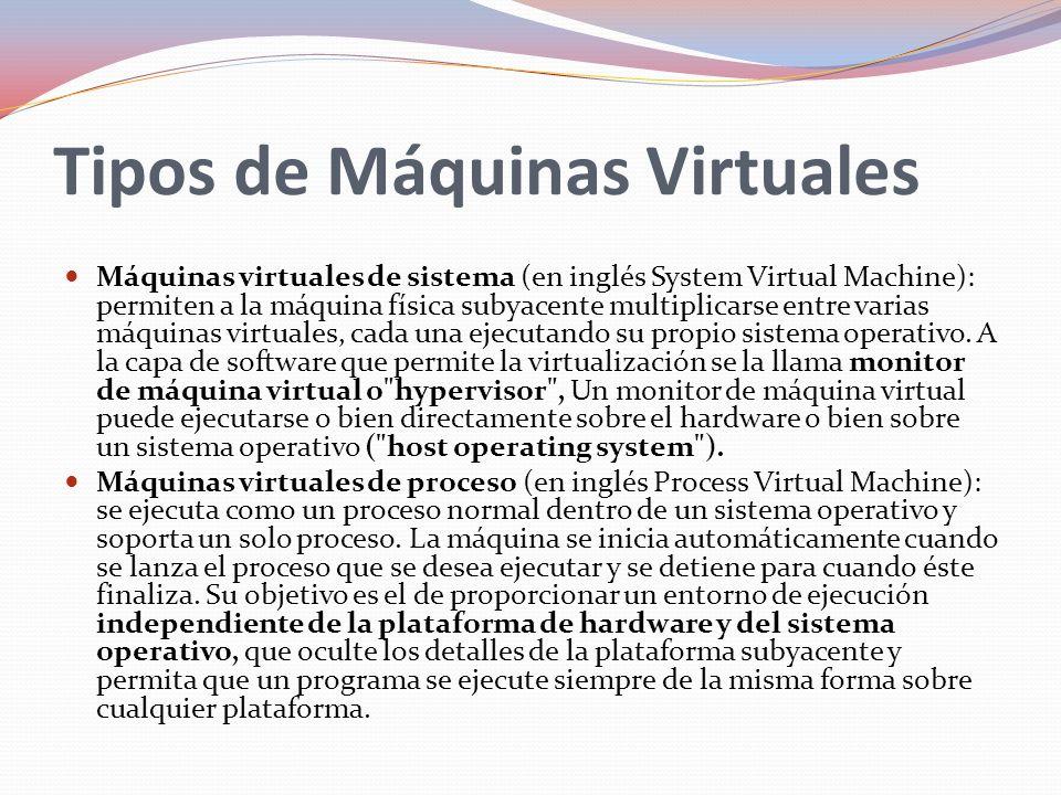 Tipos de Máquinas Virtuales Máquinas virtuales de sistema (en inglés System Virtual Machine): permiten a la máquina física subyacente multiplicarse en
