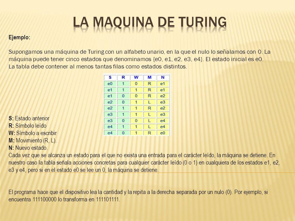 Ejemplo: Supongamos una máquina de Turing con un alfabeto unario, en la que el nulo lo señalamos con 0. La máquina puede tener cinco estados que denom