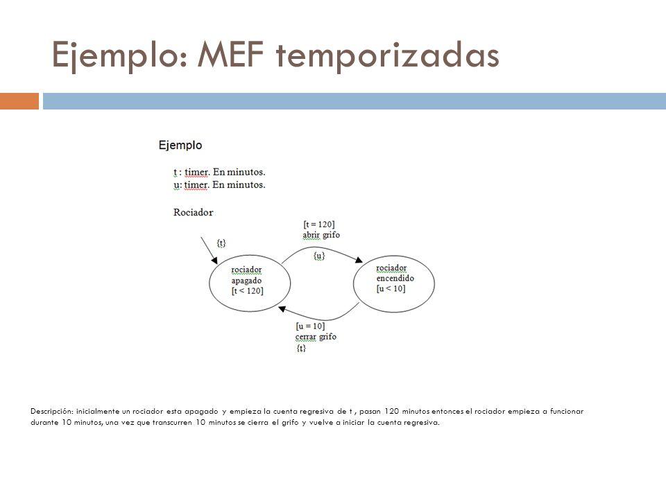 Ejemplo: MEF temporizadas Descripción: inicialmente un rociador esta apagado y empieza la cuenta regresiva de t, pasan 120 minutos entonces el rociado