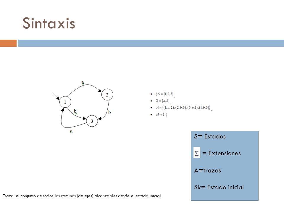 Sintaxis S= Estados = Extensiones A=trazas Sk= Estado inicial Traza: el conjunto de todos los caminos (de ejes) alcanzables desde el estado inicial.