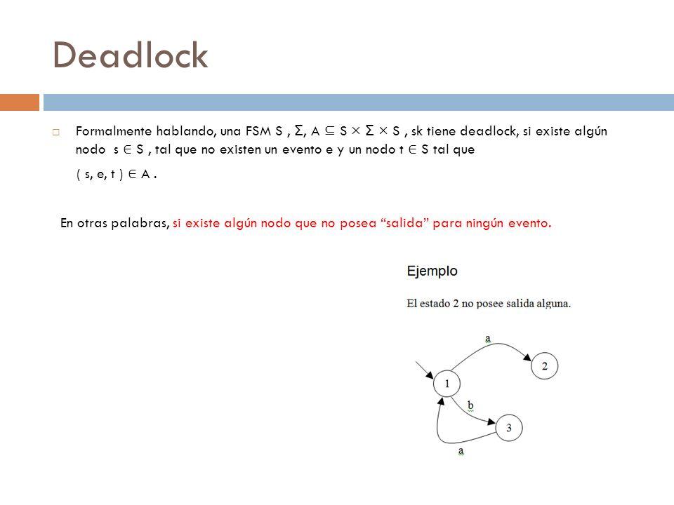 Deadlock Formalmente hablando, una FSM S, Σ, A S × Σ × S, sk tiene deadlock, si existe algún nodo s S, tal que no existen un evento e y un nodo t S ta