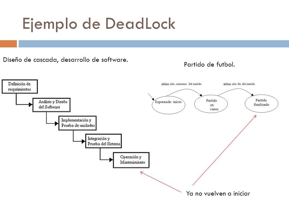 Ejemplo de DeadLock Diseño de cascada, desarrollo de software. Partido de futbol. Ya no vuelven a iniciar