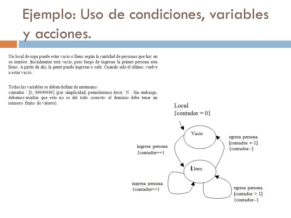 Ejemplo: Uso de condiciones, variables y acciones. Un local de ropa puede estar vacío o lleno según la cantidad de personas que hay en su interior. In