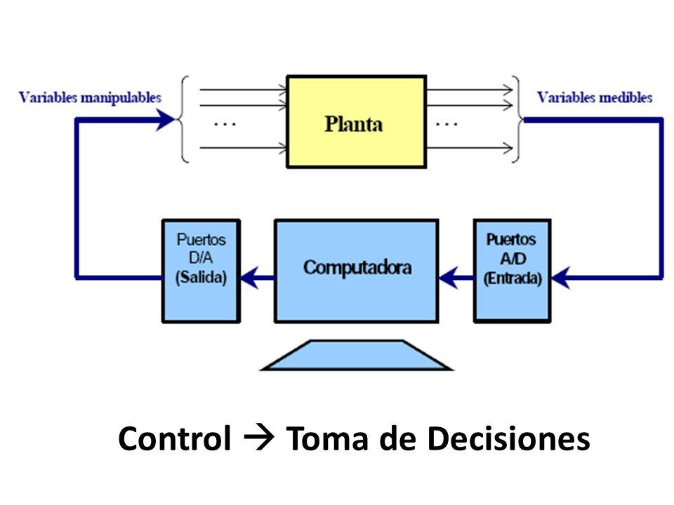 Control Toma de Decisiones